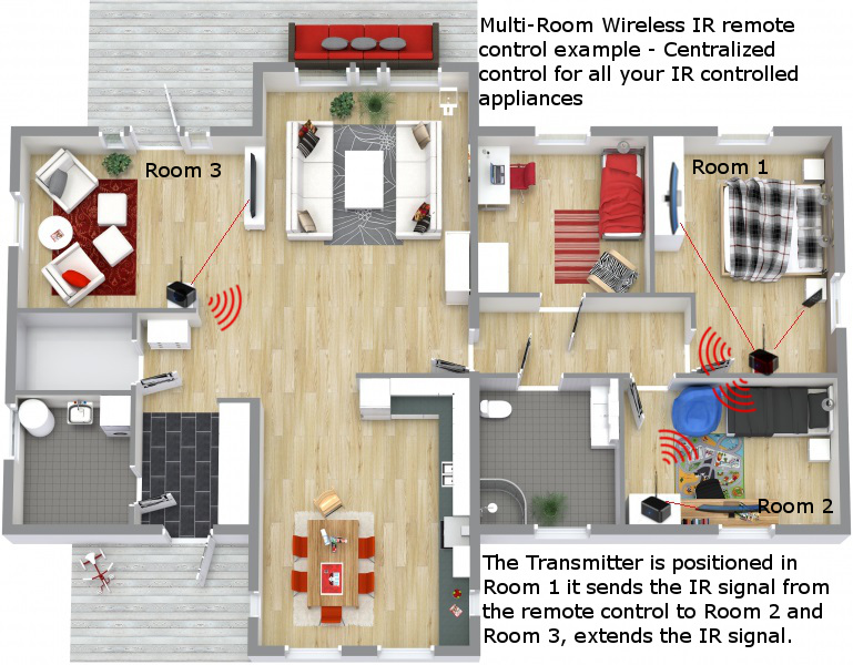 apartment multi zone infrared extender solution