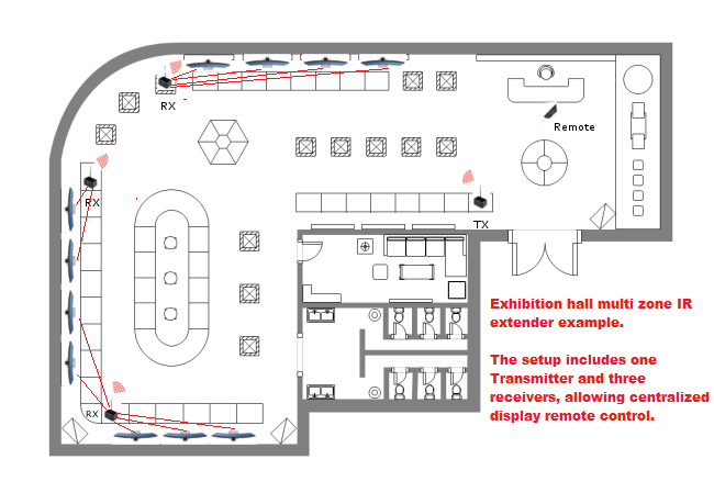 exhibition hall multi zone infrared extender solution